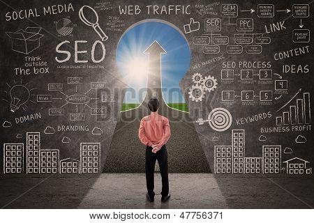 企业网站怎样发布外链更有用